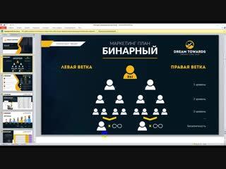 Стратегия золотого треугольника