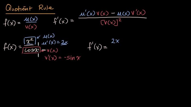 Quotient rule | Derivative rules | AP Calculus AB | Khan Academy