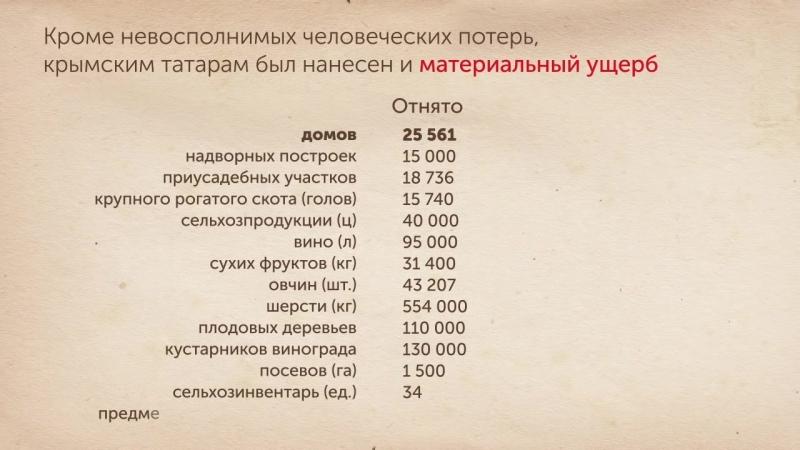 Deportaciya_krimskih_tatar_v_cifrah.mp4