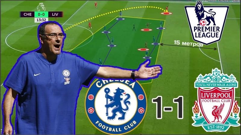 Челси - Ливерпуль. Сарри против Клоппа. Тактический разбор матча. Chelsea - Liverpool