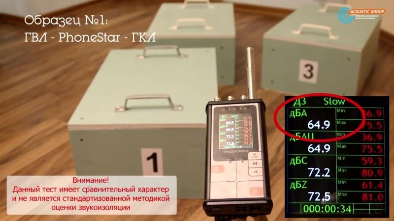 Сравниваем звукоизолирующие свойства материалов Phonestar и Tecsound и лист обычного гипсокартона