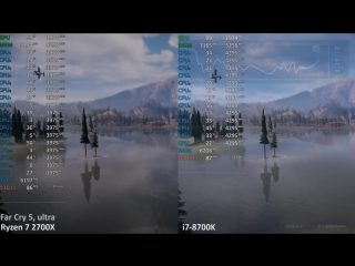 [TechEpiphany] i7-8700K vs Ryzen 7 2700X 1440p Gaming Performance Test in 10 Games (GeForce GTX 1080)