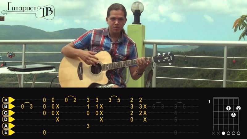 Как играть ПИРАТЫ КАРИБСКОГО МОРЯ на гитаре _ Часть 1 (Видео урок табы)