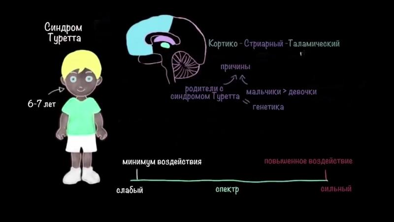 Что такое синдром Туретта. Академия Хана