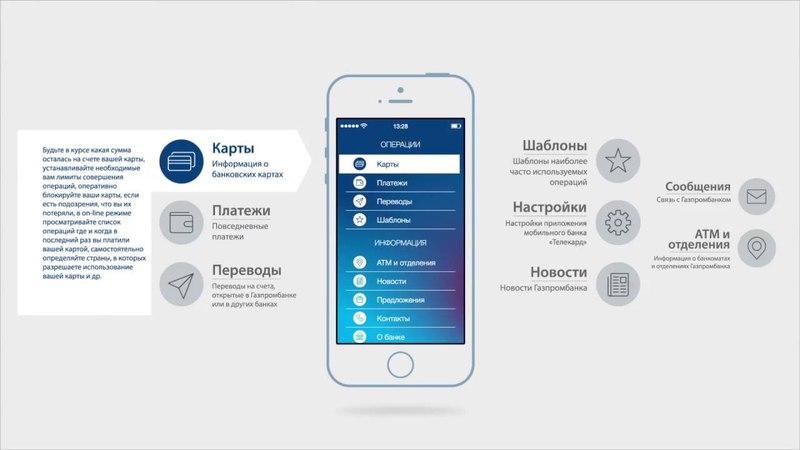 Видео Инструкция Система ТелеКард Мобильный Газпромбанк