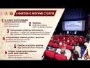 Форум им Вильгельма Столля в фактах и цифрах
