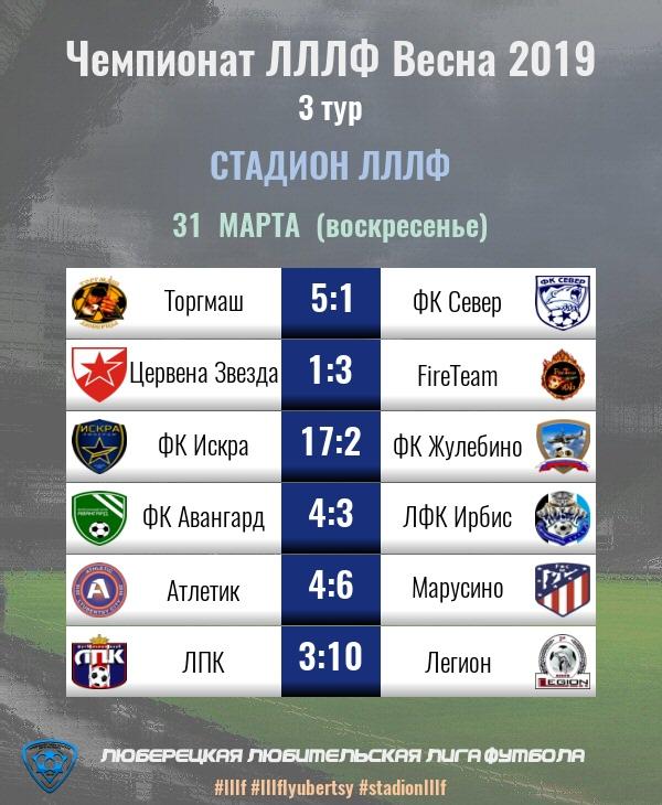 Результаты 3-го тура Чемпионата ЛЛЛФ