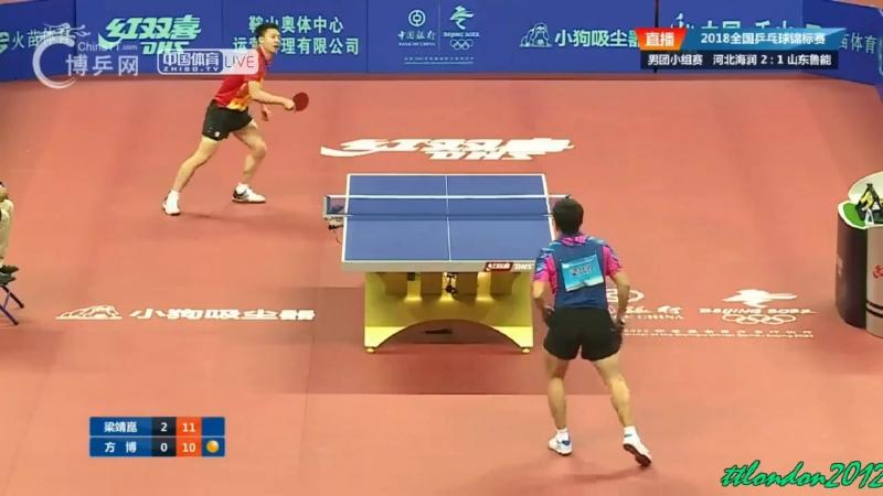 Liang Jingkun vs Fang Bo