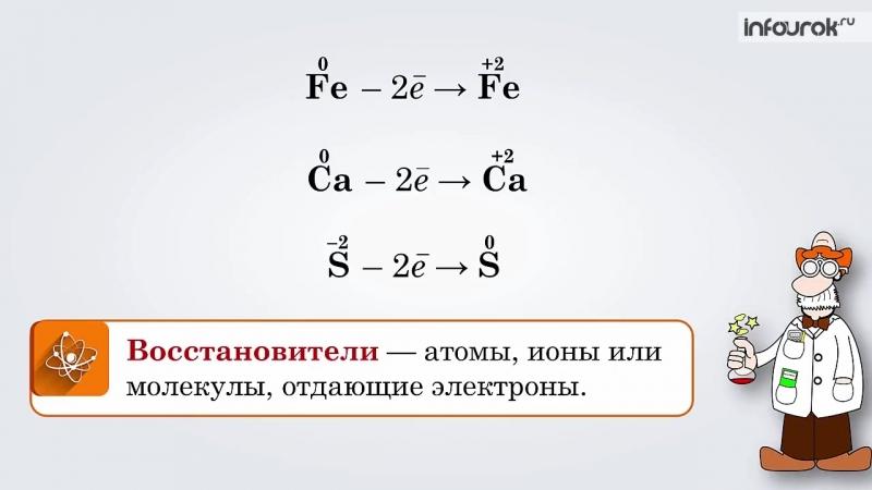 Окислительно восстановительные реакции _ Химия 8 класс 52 _ Инфоурок