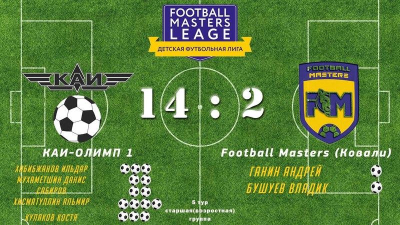 Каи-Олимп 1 14:2Football Masters (Ковали)