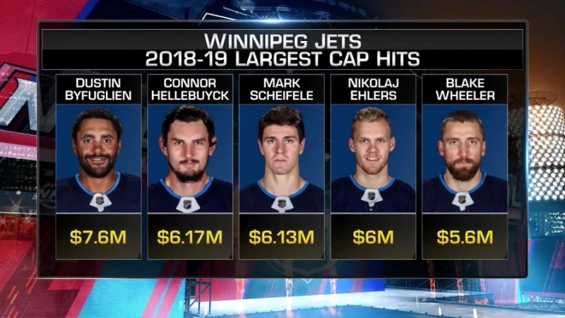 NHL Tonight Jets' offseason Jul 19 2018