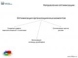 3ds max. Как оптимизировать работу над 3D-проектами (Сергей Тимофеев)