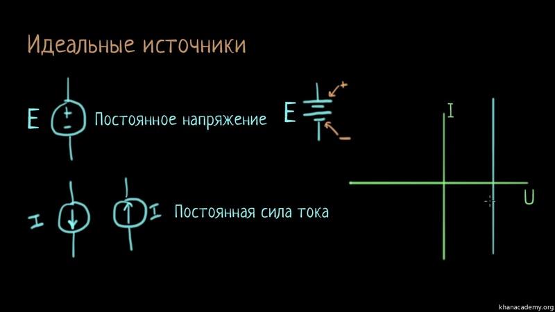 Идеальные источники тока и напряжения | Электротехника