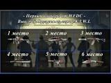 Итоги конкурса на оружие K.I.W.I.