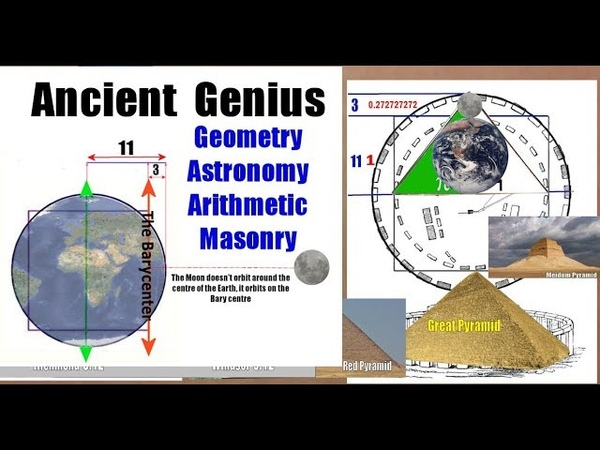 Ancient Masonry Genius of Astronomy, Arithmetic Geometry. Squaring the Circle