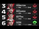 PRO Новости 🎬 104 Формула 1 и мировой автоспорт за прошедшую неделю