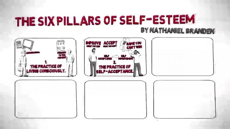 Шесть столпов самооценки