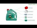 Как отличить оригинальное масло от подделки - видео урок от Castrol