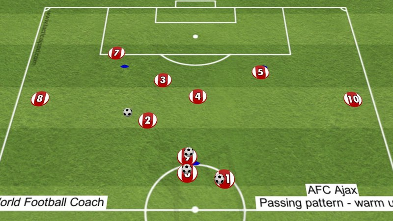 AFC-Ajax-passing-pattern-warm-up-1 - ANIMATION 2