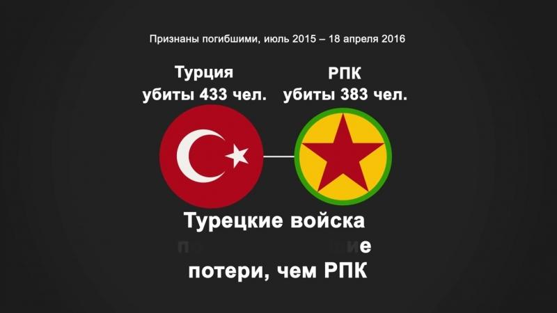 Что такое Рабочая партия Курдистана.mp4