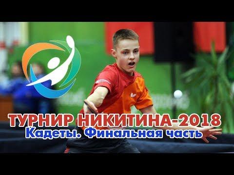 XIX Международный турнир Никитина Кадеты Финальная часть