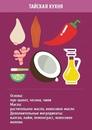 Специи и ингредиенты, которые делают неповторимыми разные кухни мира!