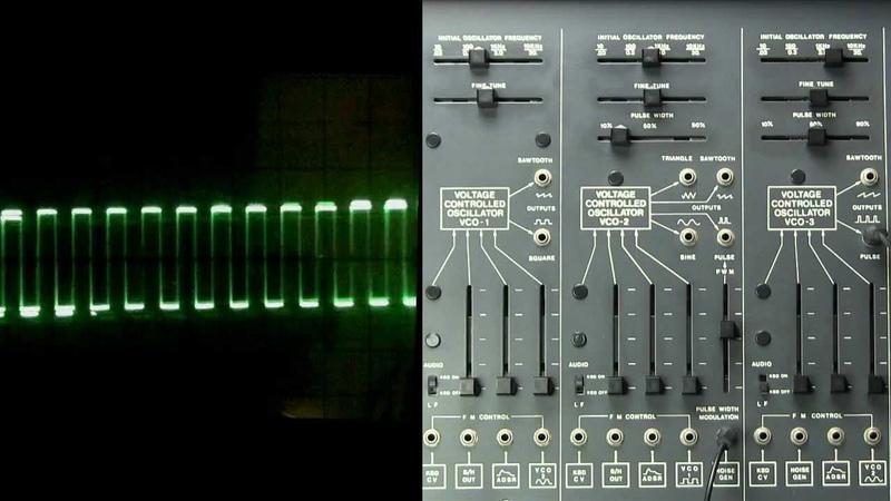 Oscillators- Pulse Width Modulation (PWM)
