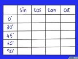 Как запомнить таблицу значений углов синус косинус тангенс котангенс sin cos tg ctg