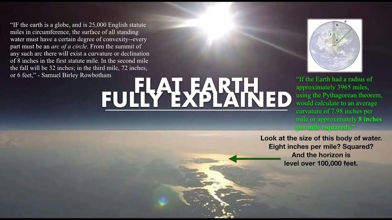 Flat Earth Fully Explained