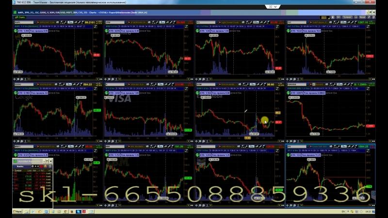 5 Indicators Курс обучения NYSE NASDAQ AMEX