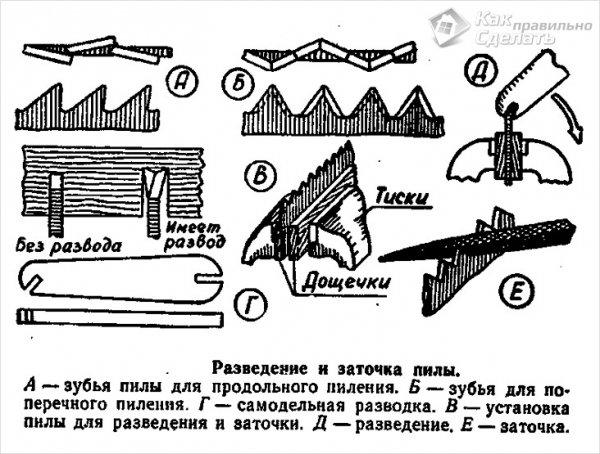 5 секретов работы с болгаркой