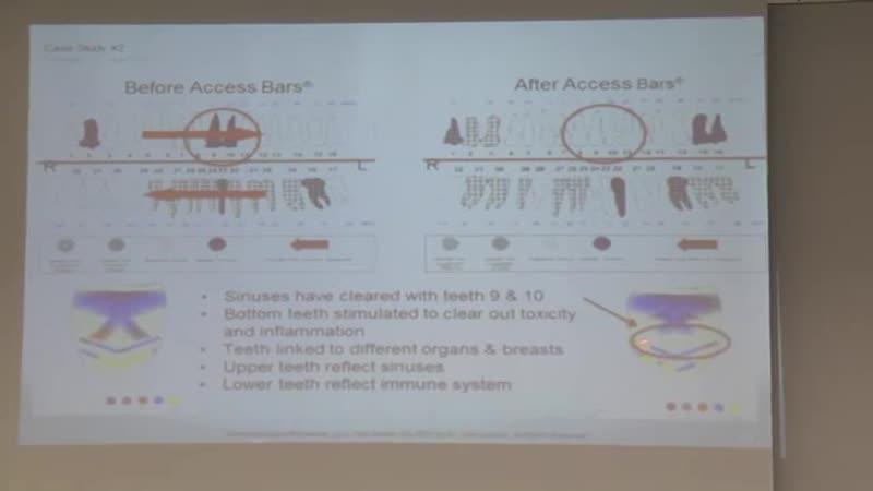 Научные исследования воздействия метода Access Bars на здоровье человека.