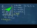 TRUQUE DE GEOMETRIA ANALÍTICA - Área de Polígonos | Matemática Rio