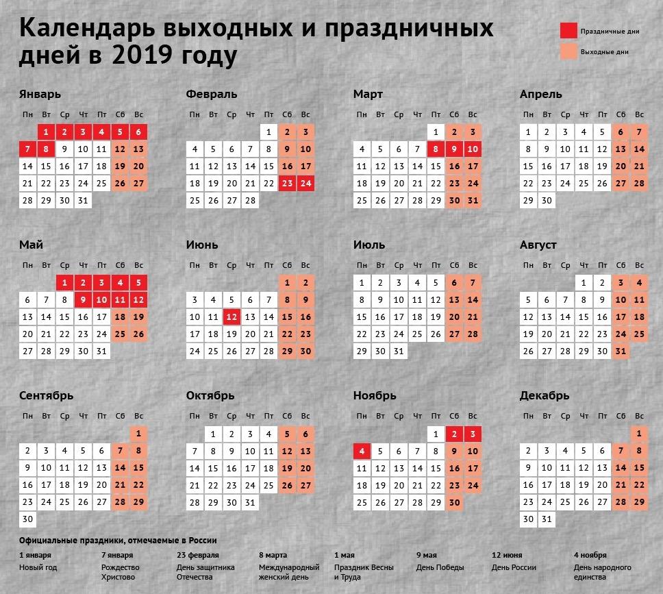 Как отдыхаем на Новый год, на майские праздники в 2019 году: перенос выходных и праздничных дней в России