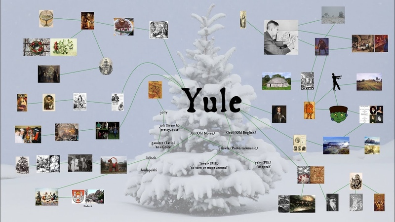 Yule Word History Connections