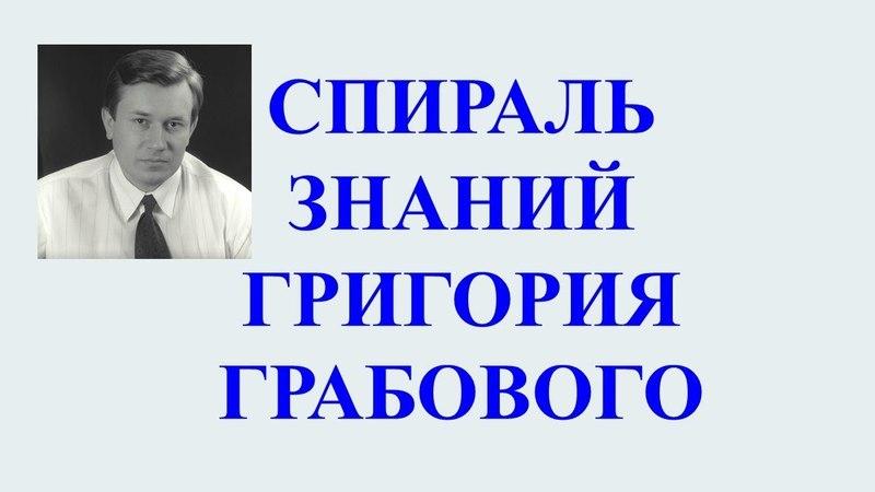 Спираль ЗНАНИЙ Григория Грабового