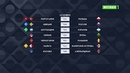 Лига наций. Обзор матчей от 20.11.2018