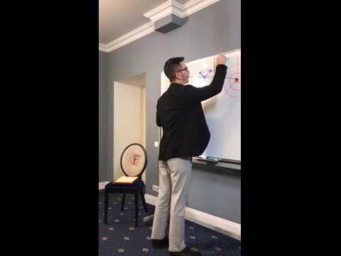 Лекция для курса Троица Векторное кольцо А В Курпатов 02 12 2018