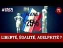 Inégalité des sexes : « Liberté, Égalité, Adelphité » - DATAGUEULE 71
