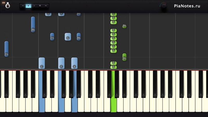 Wiz Khalifa - See You Again ft. Charlie Puth / Саундтрек из фильма Форсаж 7 - Как играть на пианино?