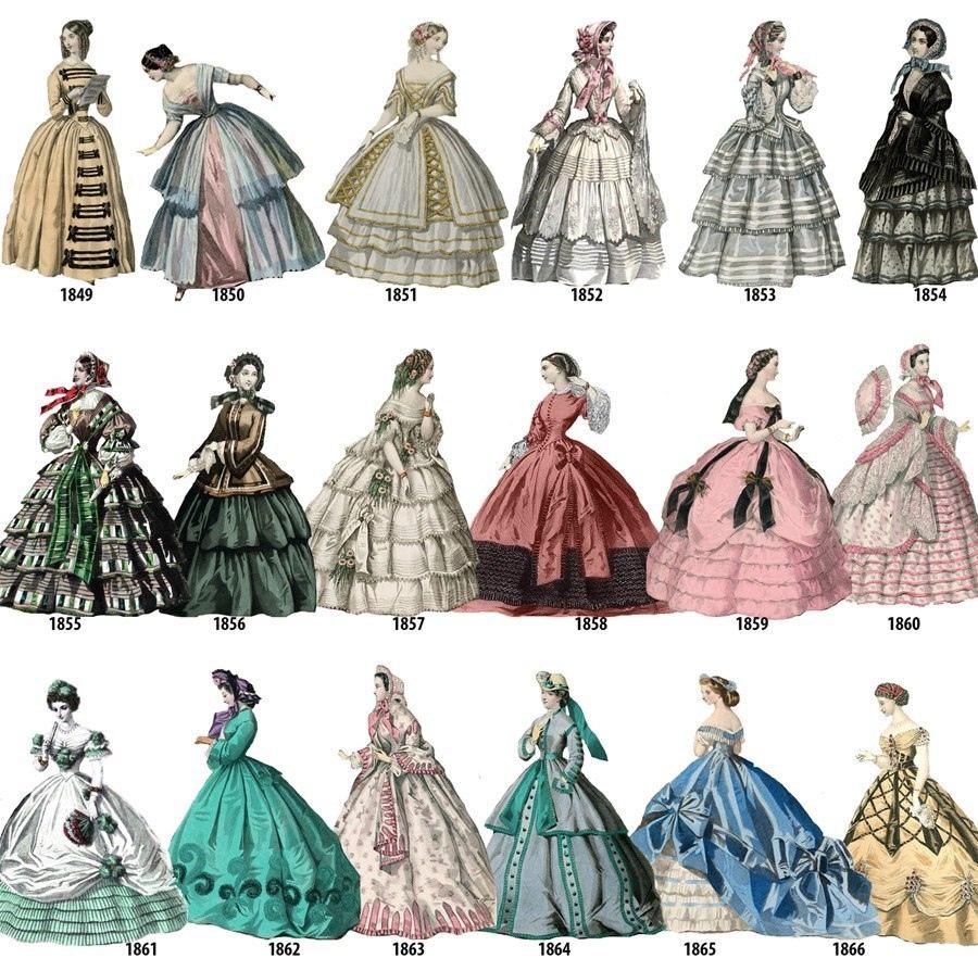 Женская одежда 1784-1970