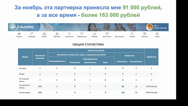 Голубой океан Вконтакте - заработок от 150 000 руб! clck.ru/F3c3e whuw921.bkclick.ru