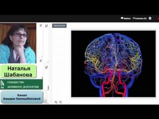 ACLON  Сосуды головного мозга и флуревиты   Шабанова Н
