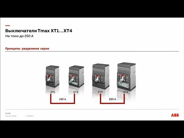 Вебинар АББ Силовые автоматические выключатели Tmax XT Обзор серии примеры подбора аппаратов