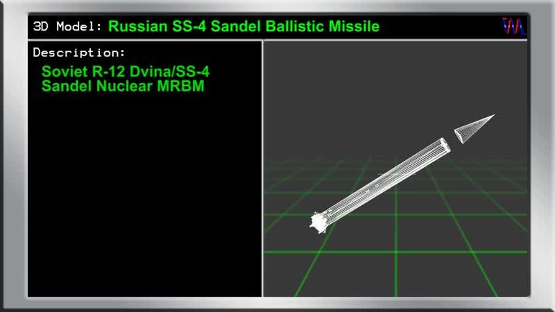 3D Model_ Russian SS-4 Sandel