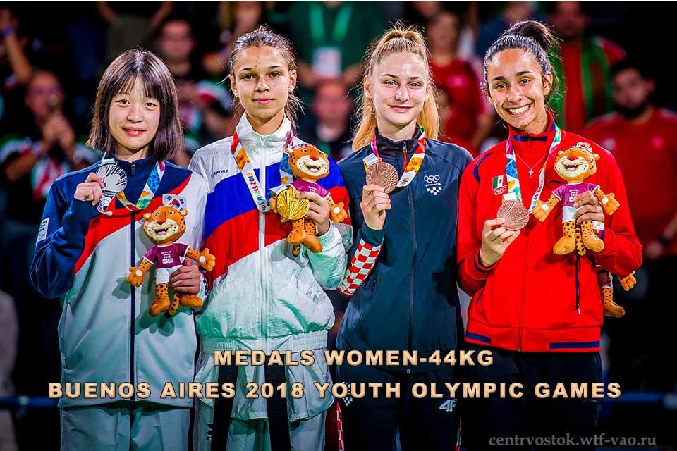 Women-44kg-YOG-2018