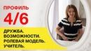 ПРОФИЛЬ 4 6 Оппортунист Ролевая Модель Дизайн Человека