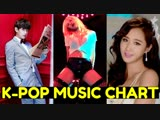 K.Pop_Top~5_Mt~Chart_-_04-02-2019