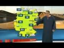 RTL Wetter Propaganda --