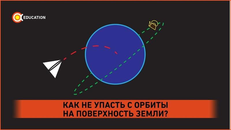 Как не рухнуть с орбиты на Землю? Основы орбитальной механики, ч.2